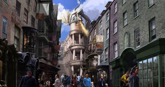 Harry Potter Parc